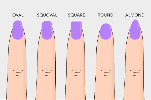 Nail Shape Guide